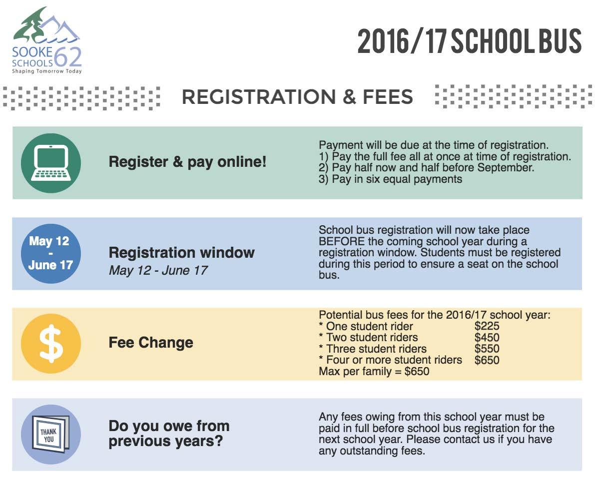201617 Bus registration fees